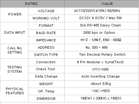 check out db143 046b0 주요 제원(SPECIFICATIONS)